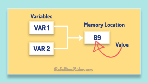 Python Variable